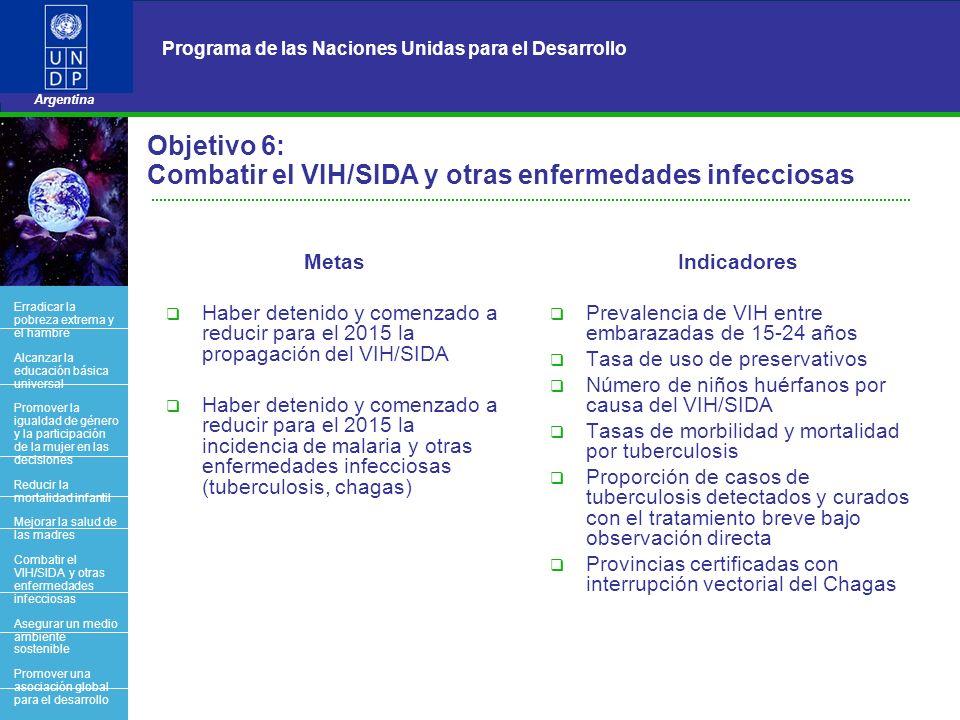 10 Programa de las Naciones Unidas para el Desarrollo Argentina BACK OFFICE Objetivo 6: Combatir el VIH/SIDA y otras enfermedades infecciosas Metas Ha