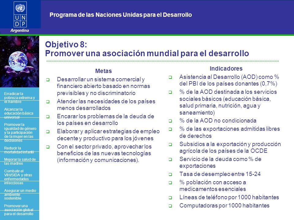 12 Programa de las Naciones Unidas para el Desarrollo Argentina BACK OFFICE Objetivo 8: Promover una asociación mundial para el desarrollo Metas Desar