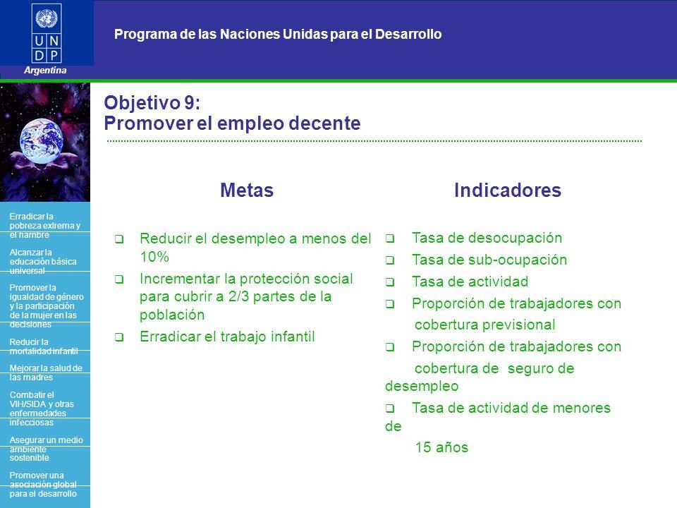 13 Programa de las Naciones Unidas para el Desarrollo Argentina BACK OFFICE Objetivo 9: Promover el empleo decente Metas Reducir el desempleo a menos