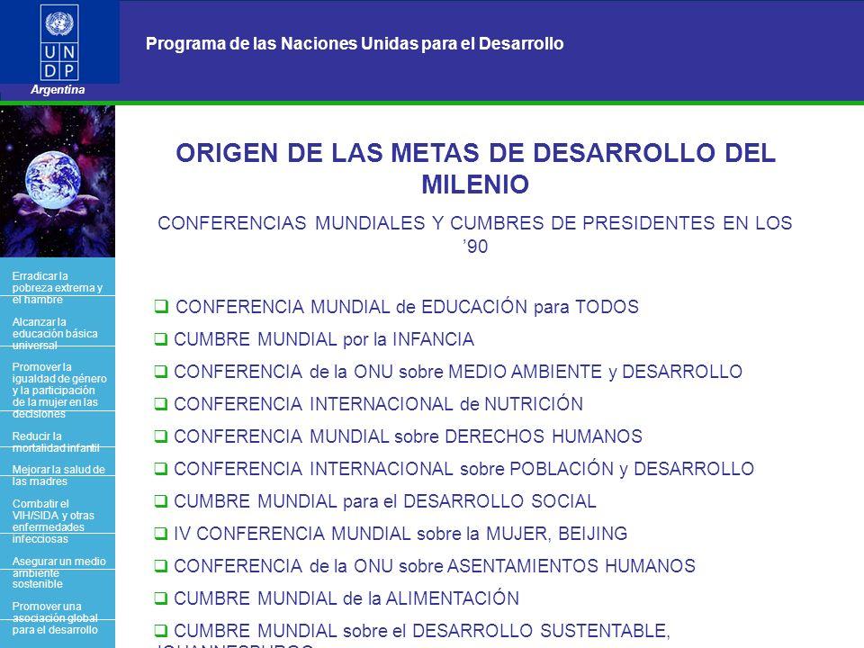 3 Programa de las Naciones Unidas para el Desarrollo Argentina BACK OFFICE ORIGEN DE LAS METAS DE DESARROLLO DEL MILENIO CONFERENCIAS MUNDIALES Y CUMB