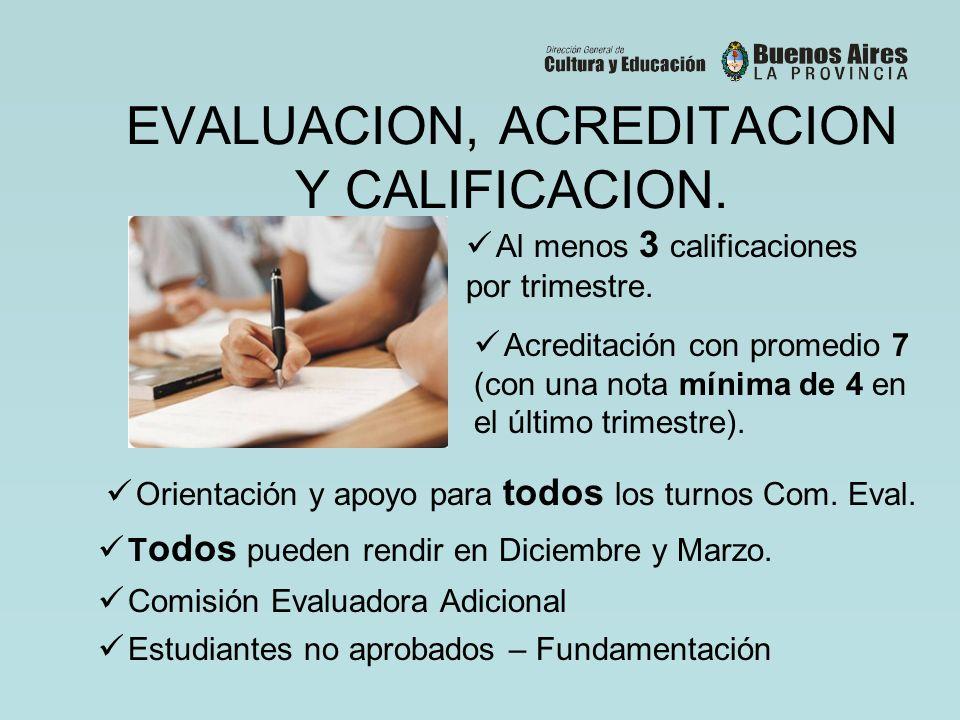 Evaluación Integradora En todos los años (según Disposición Conjunta 01/11).