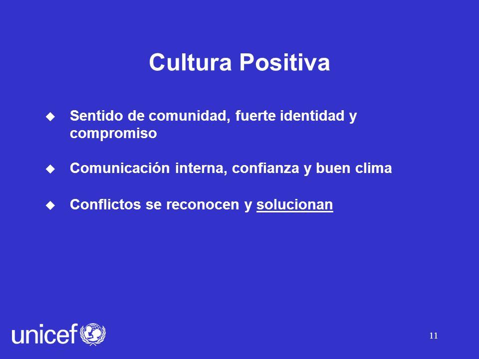 11 Cultura Positiva u Sentido de comunidad, fuerte identidad y compromiso u Comunicación interna, confianza y buen clima Conflictos se reconocen y solucionansolucionan