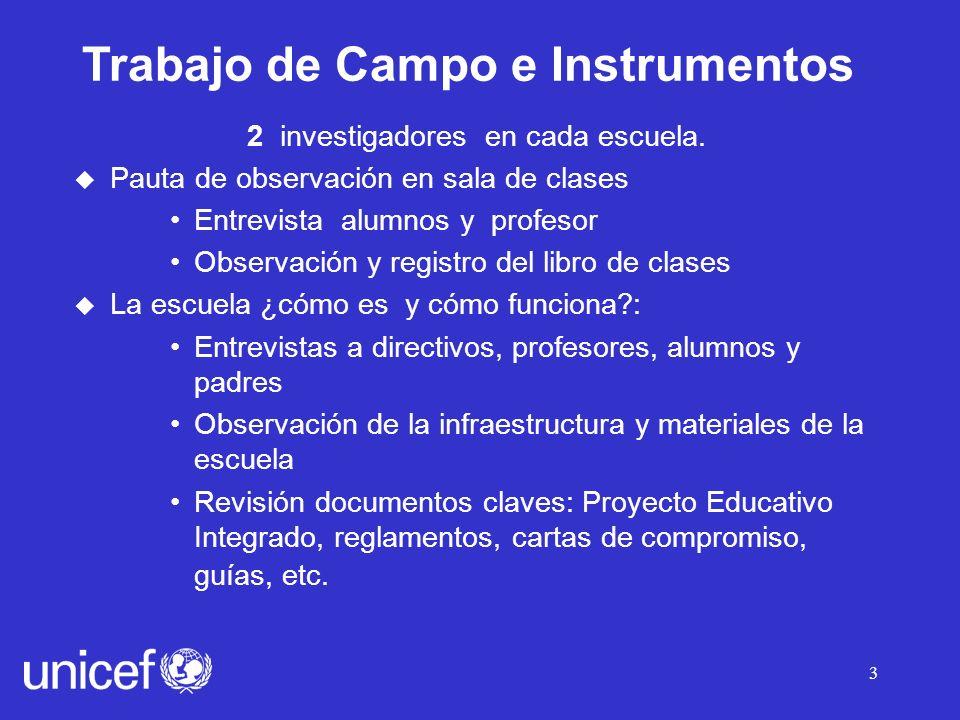 3 Trabajo de Campo e Instrumentos 2 investigadores en cada escuela.