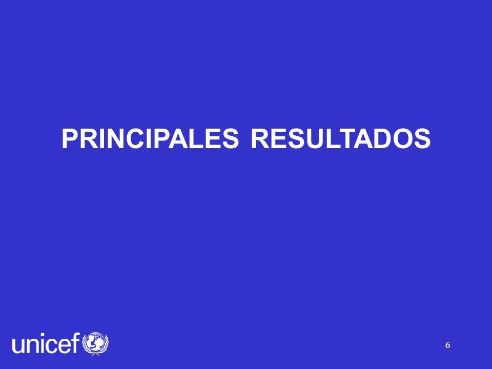 6 PRINCIPALES RESULTADOS
