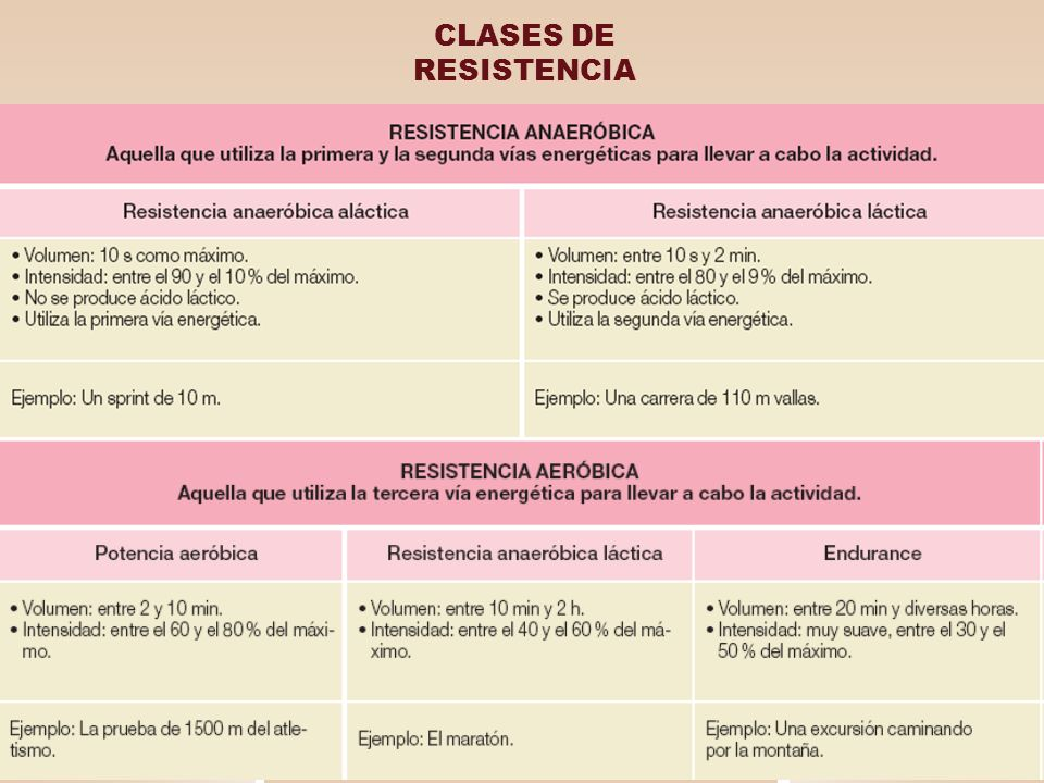 CLASES DE RESISTENCIA