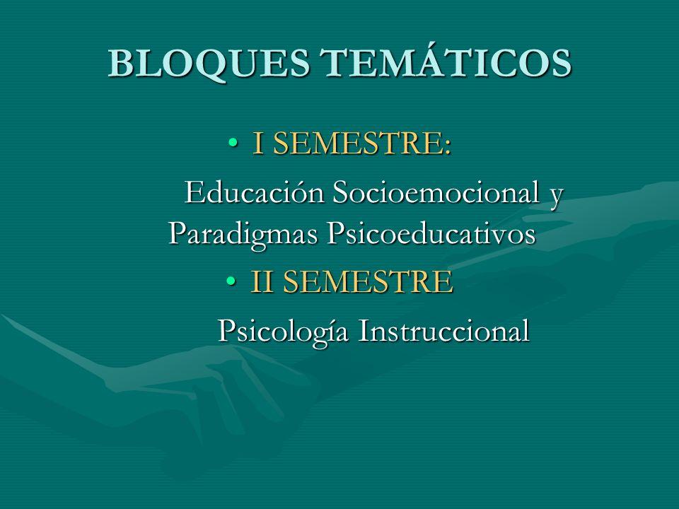 BLOQUES TEMÁTICOS I SEMESTRE:I SEMESTRE: Educación Socioemocional y Paradigmas Psicoeducativos II SEMESTREII SEMESTRE Psicología Instruccional