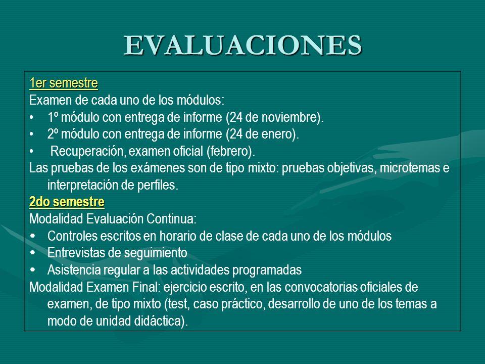EVALUACIONES 1er semestre Examen de cada uno de los módulos: 1º módulo con entrega de informe (24 de noviembre). 2º módulo con entrega de informe (24