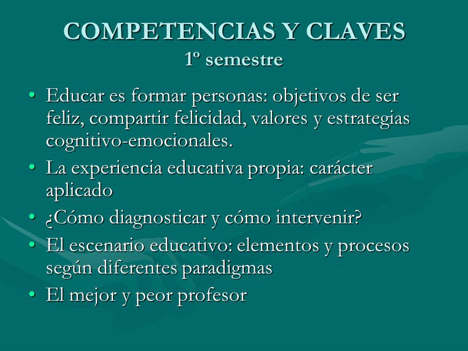 COMPETENCIAS Y CLAVES 1º semestre Educar es formar personas: objetivos de ser feliz, compartir felicidad, valores y estrategias cognitivo-emocionales.
