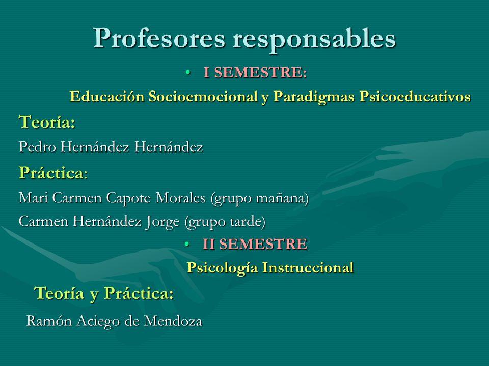 Profesores responsables I SEMESTRE:I SEMESTRE: Educación Socioemocional y Paradigmas Psicoeducativos Teoría: Pedro Hernández Hernández Práctica: Mari