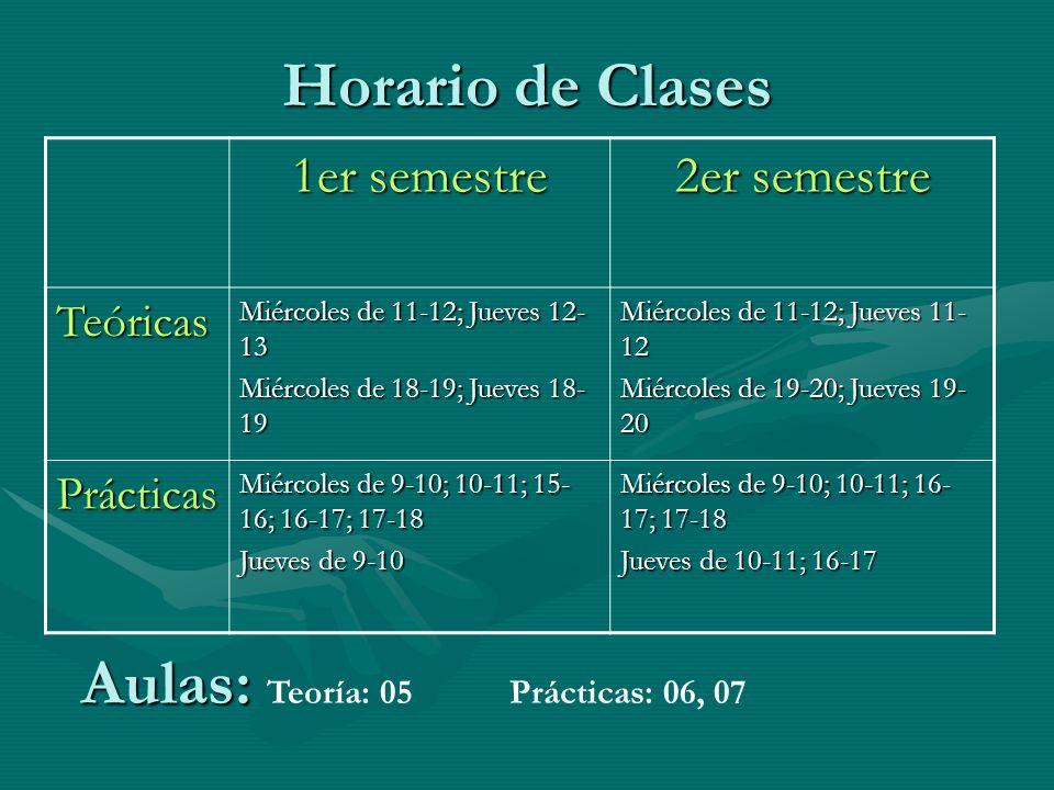 Horario de Clases 1er semestre 2er semestre Teóricas Miércoles de 11-12; Jueves 12- 13 Miércoles de 18-19; Jueves 18- 19 Miércoles de 11-12; Jueves 11