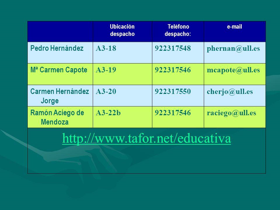 Ubicación despacho Teléfono despacho: e-mail Pedro Hernández A3-18922317548phernan@ull.es Mª Carmen Capote A3-19922317546mcapote@ull.es Carmen Hernánd