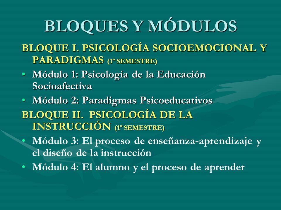 BLOQUES Y MÓDULOS BLOQUE I. PSICOLOGÍA SOCIOEMOCIONAL Y PARADIGMAS (1º SEMESTRE) Módulo 1: Psicología de la Educación SocioafectivaMódulo 1: Psicologí