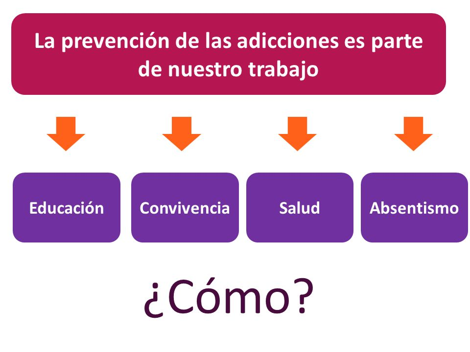 EducaciónConvivenciaSaludAbsentismo La prevención de las adicciones es parte de nuestro trabajo ¿Cómo?