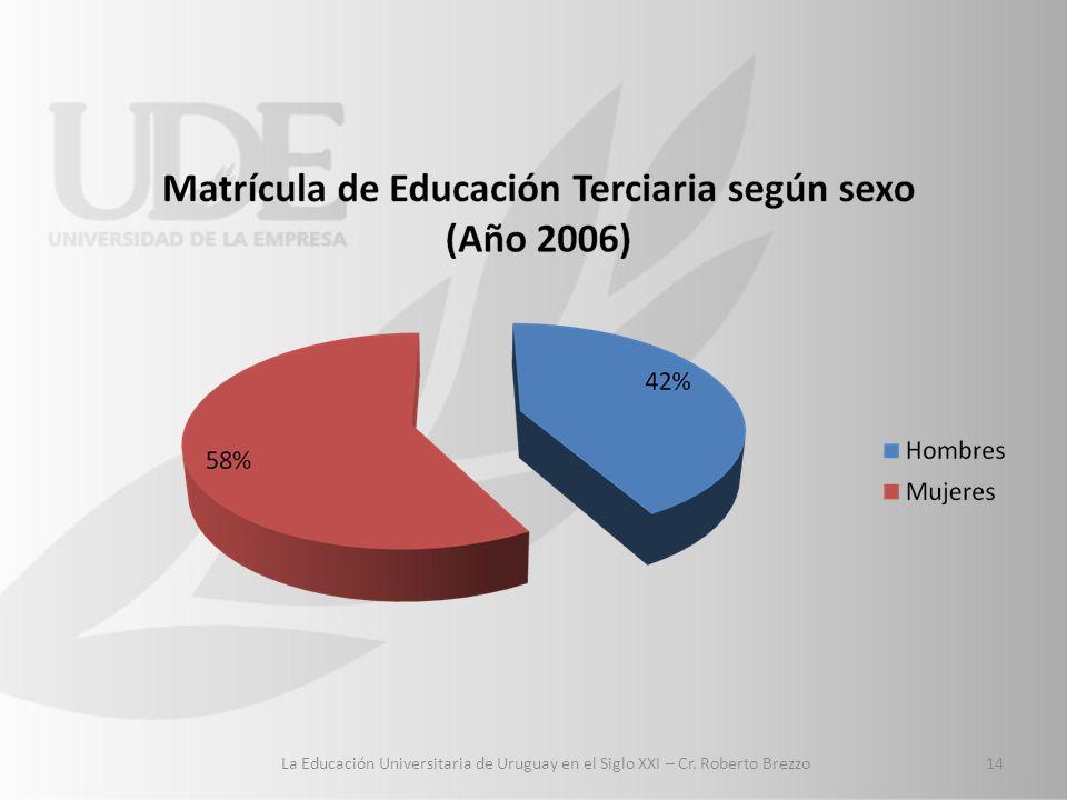 14 La Educación Universitaria de Uruguay en el Siglo XXI – Cr. Roberto Brezzo