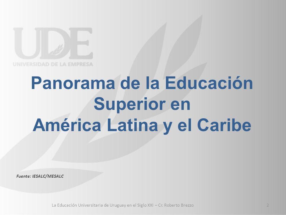 La Educación Universitaria de Uruguay en el Siglo XXI – Cr.
