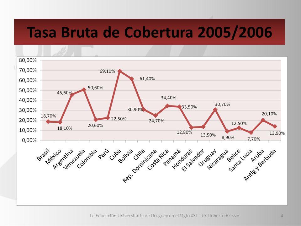 Tasa Bruta de Cobertura 2005/2006 La Educación Universitaria de Uruguay en el Siglo XXI – Cr.