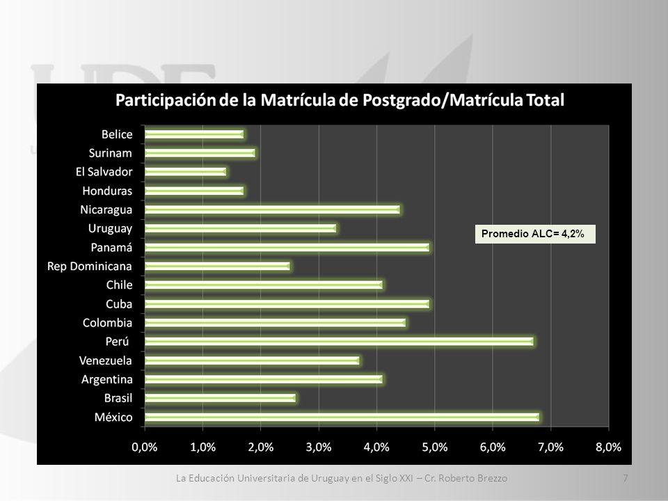 La Educación Universitaria de Uruguay en el Siglo XXI – Cr. Roberto Brezzo7 Promedio ALC= 4,2%