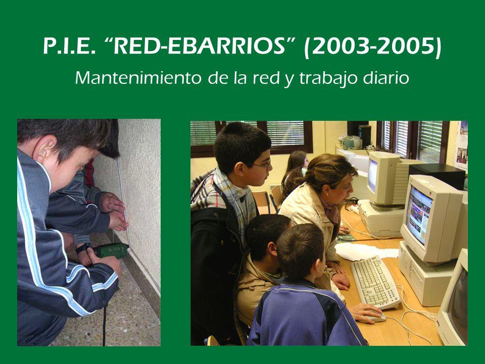 P.I.E. RED-EBARRIOS (2003-2005) El rincón más animado de cada clase