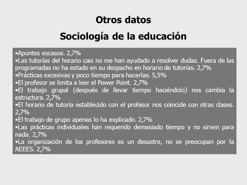 Otros datos Sociología de la educación Apuntes escasos.