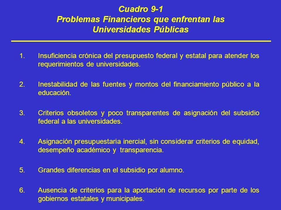 Cuadro 9-1 Problemas Financieros que enfrentan las Universidades Públicas 1.Insuficiencia crónica del presupuesto federal y estatal para atender los r