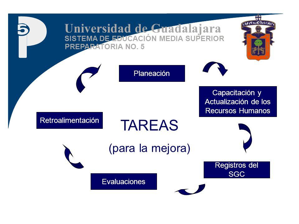 SISTEMA DE EDUCACIÓN MEDIA SUPERIOR PREPARATORIA NO. 5 Universidad de Guadalajara TAREAS (para la mejora) Registros del SGC Evaluaciones Capacitación