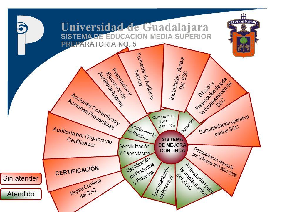 SISTEMA DE EDUCACIÓN MEDIA SUPERIOR PREPARATORIA NO. 5 Universidad de Guadalajara SISTEMA DE MEJORA CONTINUA Diagnóstico Compromiso de la Dirección Es