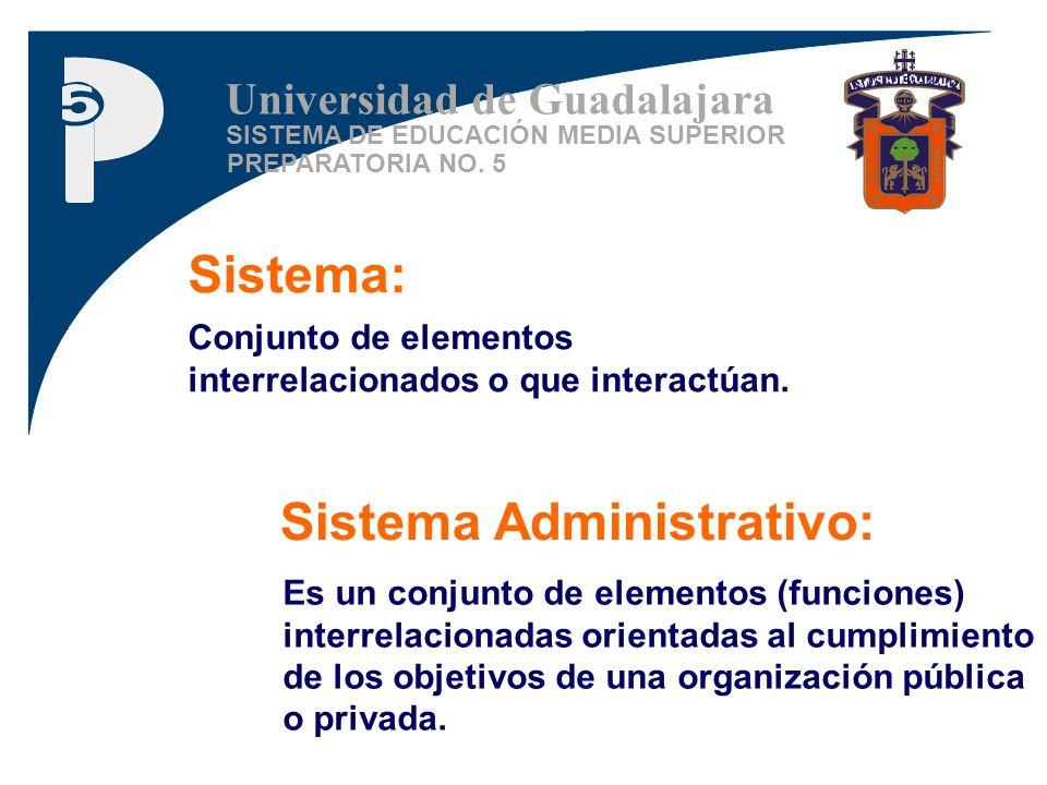 SISTEMA DE EDUCACIÓN MEDIA SUPERIOR PREPARATORIA NO. 5 Universidad de Guadalajara Sistema: Conjunto de elementos interrelacionados o que interactúan.