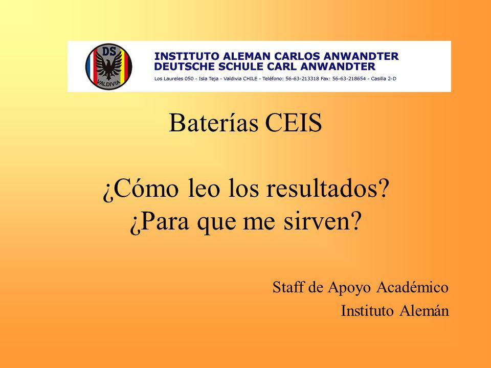 Baterías CEIS ¿Cómo leo los resultados? ¿Para que me sirven? Staff de Apoyo Académico Instituto Alemán