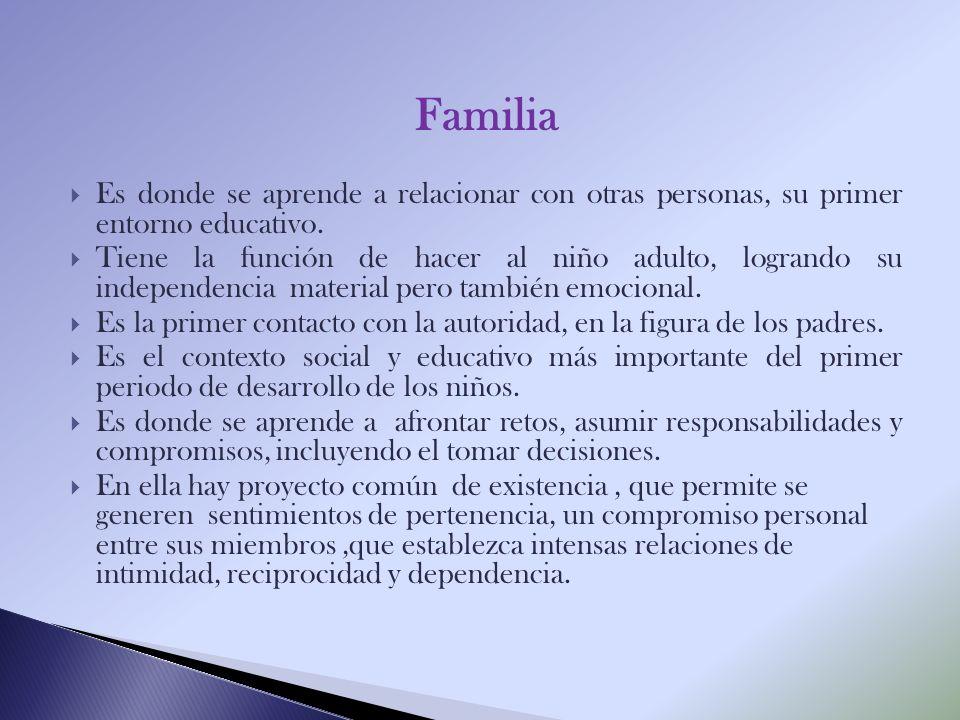Familia Es donde se aprende a relacionar con otras personas, su primer entorno educativo. Tiene la función de hacer al niño adulto, logrando su indepe