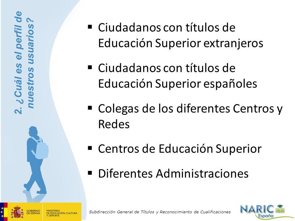 Subdirección General de Títulos y Reconocimiento de Cualificaciones Ciudadanos con títulos de Educación Superior extranjeros Ciudadanos con títulos de