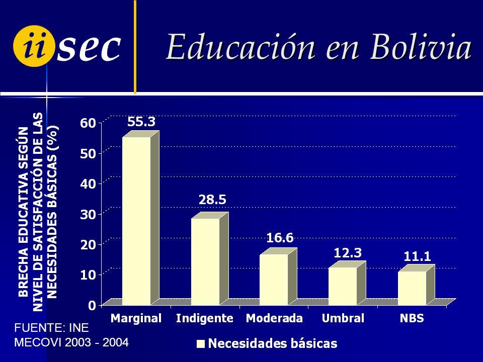 ii sec Educación en Bolivia FUENTE: INE MECOVI 2003 - 2004
