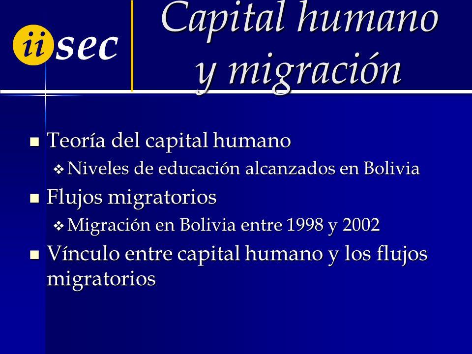 ii sec Teoría del capital humano Teoría del capital humano Niveles de educación alcanzados en Bolivia Niveles de educación alcanzados en Bolivia Flujos migratorios Flujos migratorios Migración en Bolivia entre 1998 y 2002 Migración en Bolivia entre 1998 y 2002 Vínculo entre capital humano y los flujos migratorios Vínculo entre capital humano y los flujos migratorios Capital humano y migración