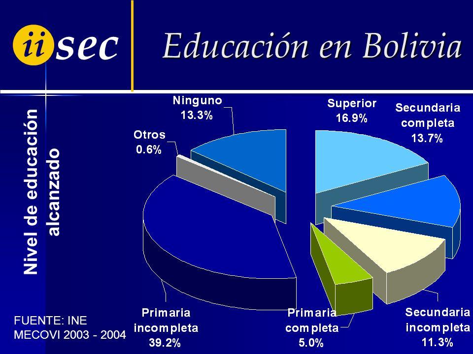 ii sec Educación en Bolivia FUENTE: INE MECOVI 2003 - 2004 Nivel de educación alcanzado