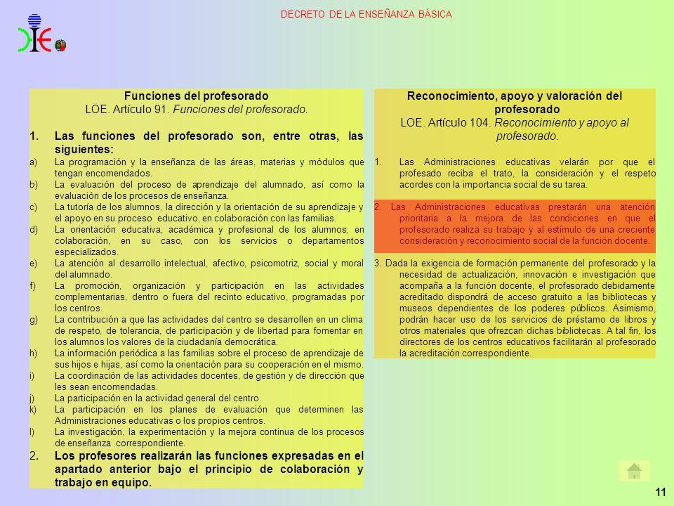 11 DECRETO DE LA ENSEÑANZA BÁSICA Funciones del profesorado LOE. Artículo 91. Funciones del profesorado. 1. Las funciones del profesorado son, entre o