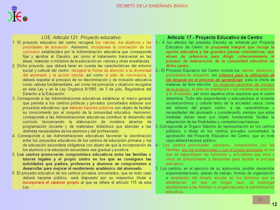 12 DECRETO DE LA ENSEÑANZA BÁSICA LOE. Artículo 121. Proyecto educativo. 1. El proyecto educativo del centro recogerá los valores, los objetivos y las
