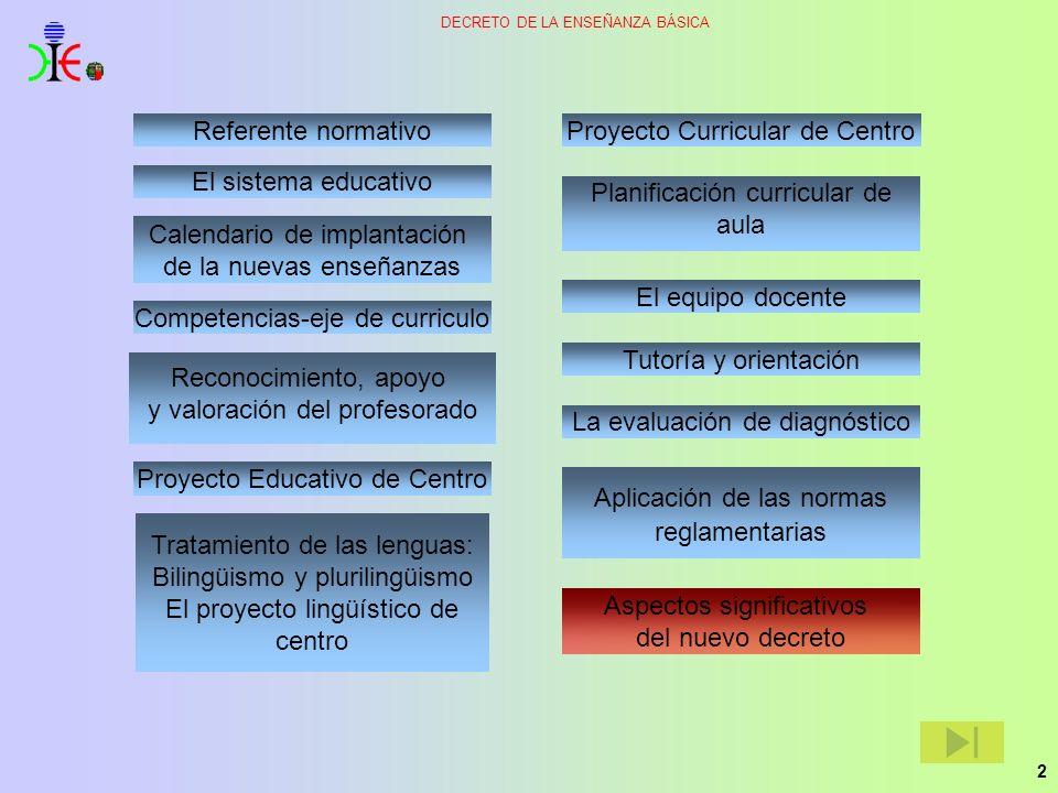 2 DECRETO DE LA ENSEÑANZA BÁSICA Competencias-eje de curriculo El sistema educativo Calendario de implantación de la nuevas enseñanzas Aspectos signif