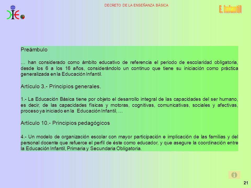 21 DECRETO DE LA ENSEÑANZA BÁSICA Preámbulo … han considerado como ámbito educativo de referencia el periodo de escolaridad obligatoria, desde los 6 a