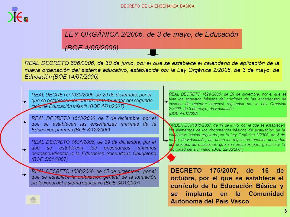 3 DECRETO DE LA ENSEÑANZA BÁSICA LEY ORGÁNICA 2/2006, de 3 de mayo, de Educación (BOE 4/05/2006) REAL DECRETO 806/2006, de 30 de junio, por el que se