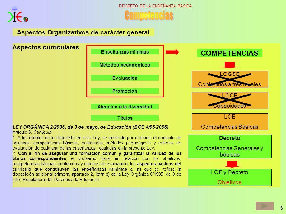 6 DECRETO DE LA ENSEÑANZA BÁSICA Aspectos Organizativos de carácter general Aspectos curriculares Atención a la diversidad Títulos Enseñanzas mínimas
