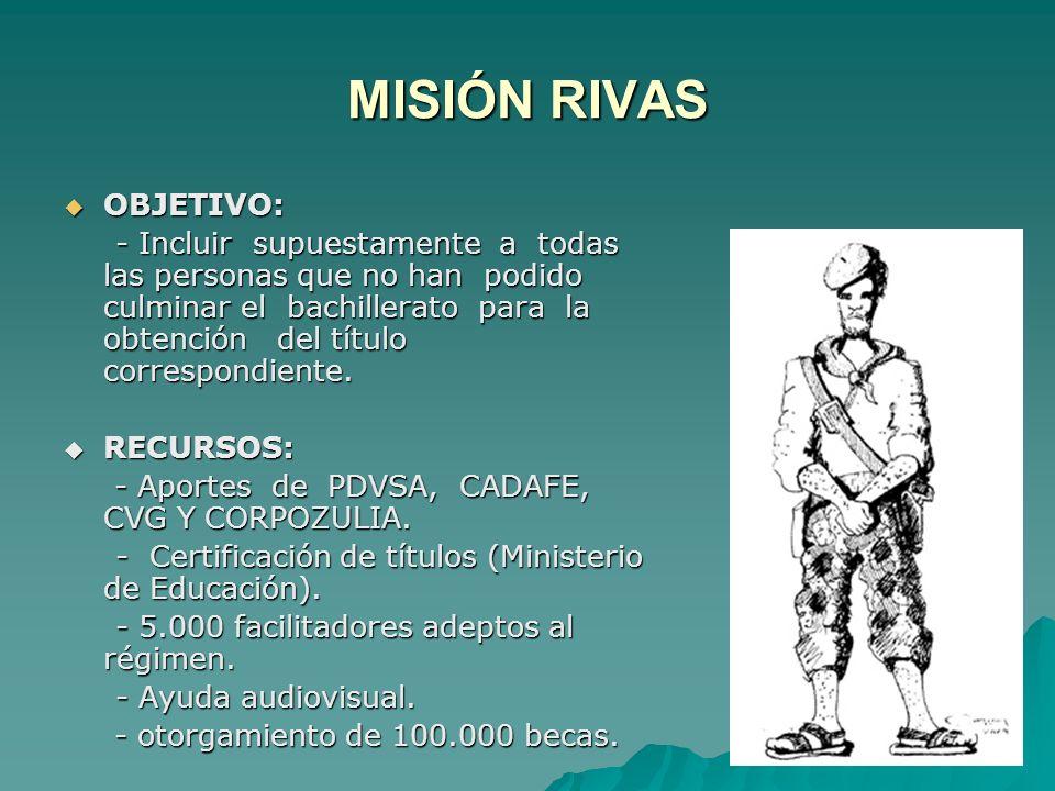 MISIÓN RIVAS OBJETIVO: OBJETIVO: - Incluir supuestamente a todas las personas que no han podido culminar el bachillerato para la obtención del título correspondiente.