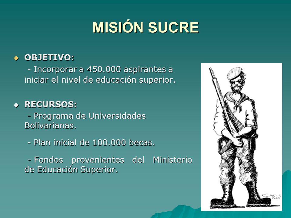 MISIÓN SUCRE OBJETIVO: OBJETIVO: - Incorporar a 450.000 aspirantes a iniciar el nivel de educación superior.
