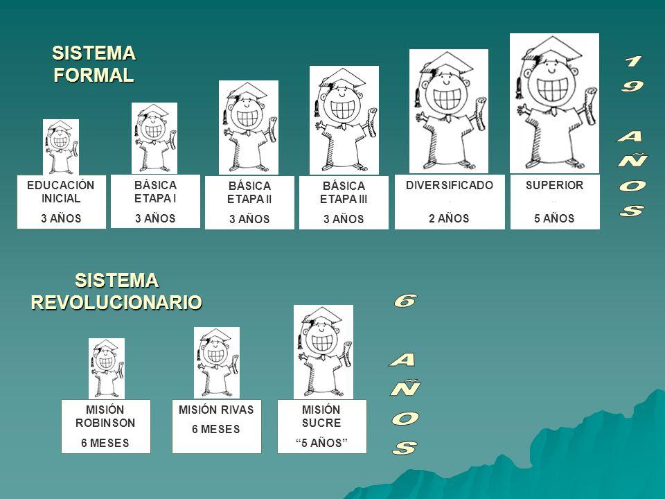 SISTEMA FORMAL SISTEMA REVOLUCIONARIO BÁSICA ETAPA III 3 AÑOS DIVERSIFICADO.