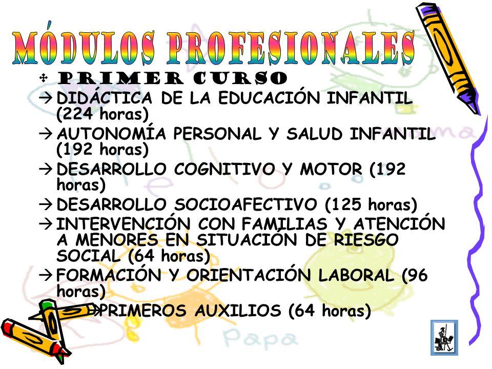 PRIMER CURSO DIDÁCTICA DE LA EDUCACIÓN INFANTIL (224 horas) AUTONOMÍA PERSONAL Y SALUD INFANTIL (192 horas) DESARROLLO COGNITIVO Y MOTOR (192 horas) D