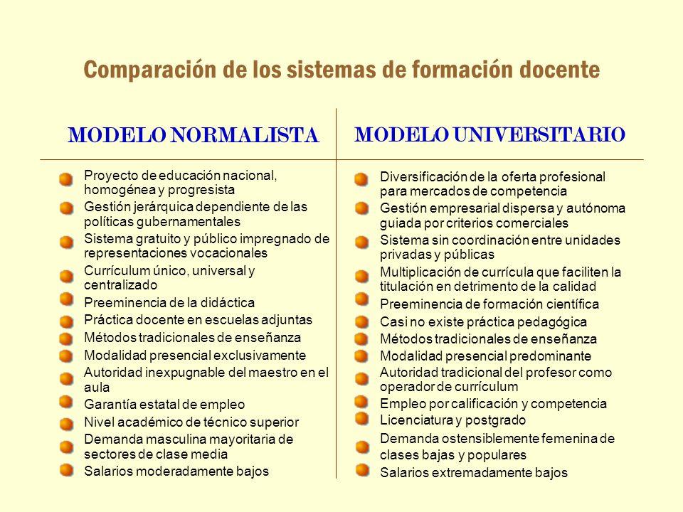 Análisis de algunos temas de formación docente La feminización de la formación docente Causas sociales Representaciones colectivas Cálculo de benefici