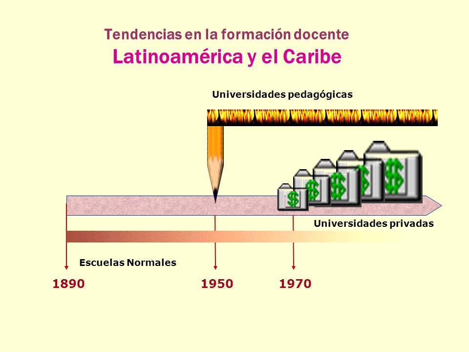 IESALC Instituto Internacional de la UNESCO para la Educación Superior en América Latina y el Caribe 50 estudios sobre la formación docente en la regi
