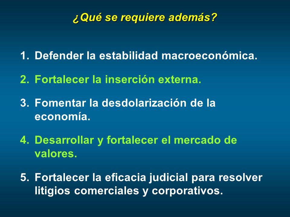 ¿Qué se requiere además. 1.Defender la estabilidad macroeconómica.