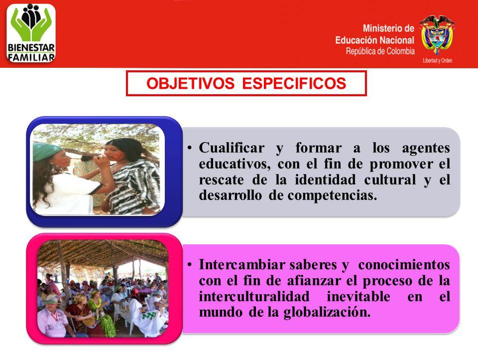 Cualificar y formar a los agentes educativos, con el fin de promover el rescate de la identidad cultural y el desarrollo de competencias. Intercambiar