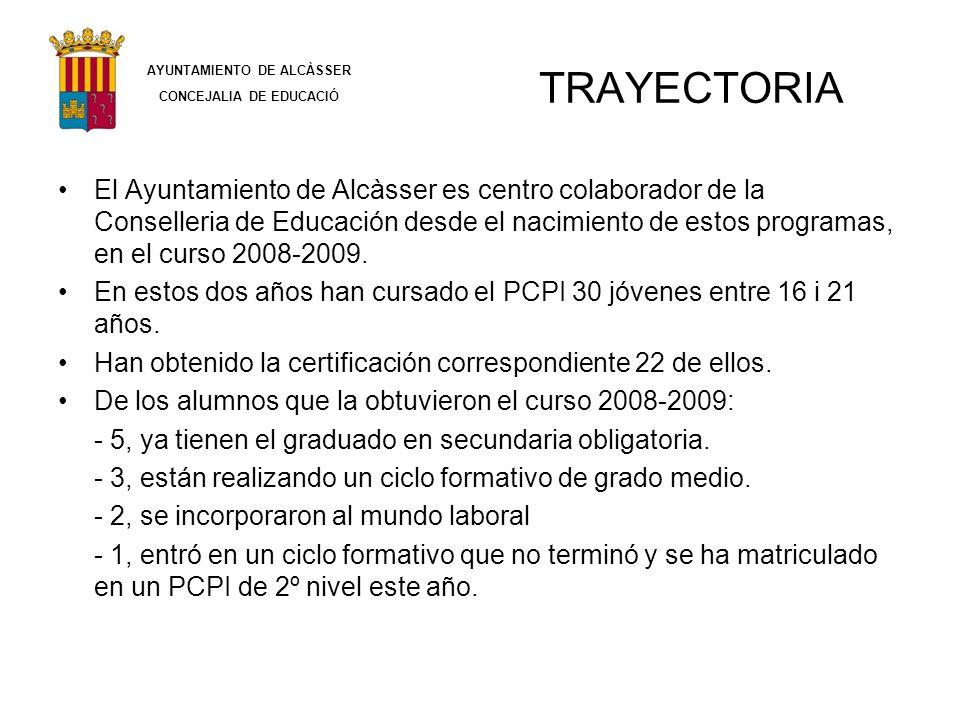 TRAYECTORIA El Ayuntamiento de Alcàsser es centro colaborador de la Conselleria de Educación desde el nacimiento de estos programas, en el curso 2008-