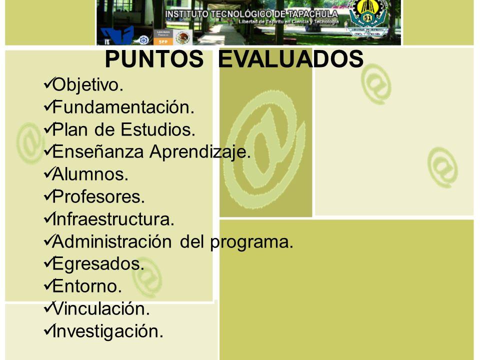 PUNTOS EVALUADOS Objetivo. Fundamentación. Plan de Estudios. Enseñanza Aprendizaje. Alumnos. Profesores. Infraestructura. Administración del programa.