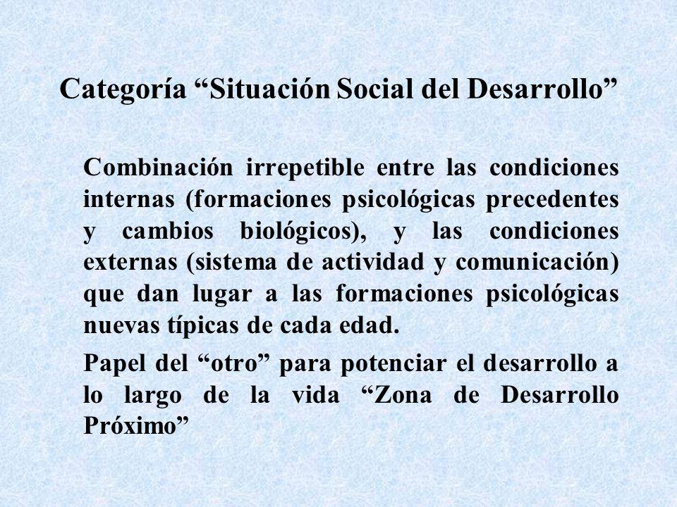 Categoría Situación Social del Desarrollo Combinación irrepetible entre las condiciones internas (formaciones psicológicas precedentes y cambios biológicos), y las condiciones externas (sistema de actividad y comunicación) que dan lugar a las formaciones psicológicas nuevas típicas de cada edad.